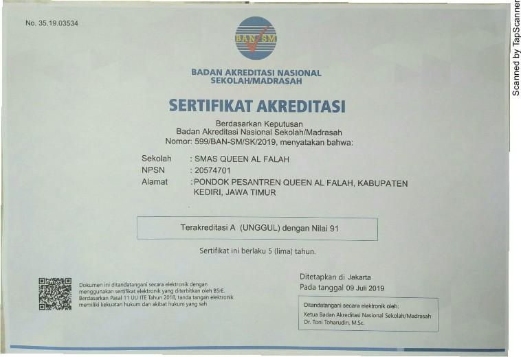 Akreditasi Sekolah Sma Jakarta